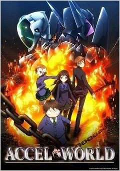 Accel World English Subbed